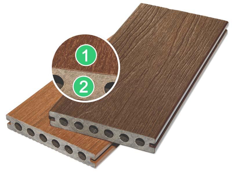 共擠型塑木地板