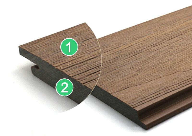 美新塑木牆板-雙層共擠剖面