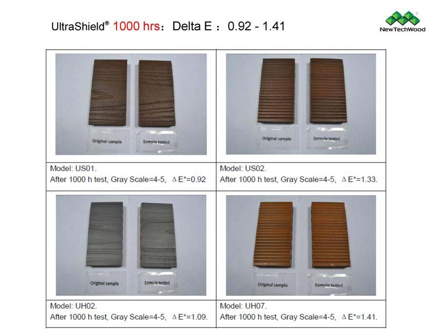 塑木抗UV測試-1000小時
