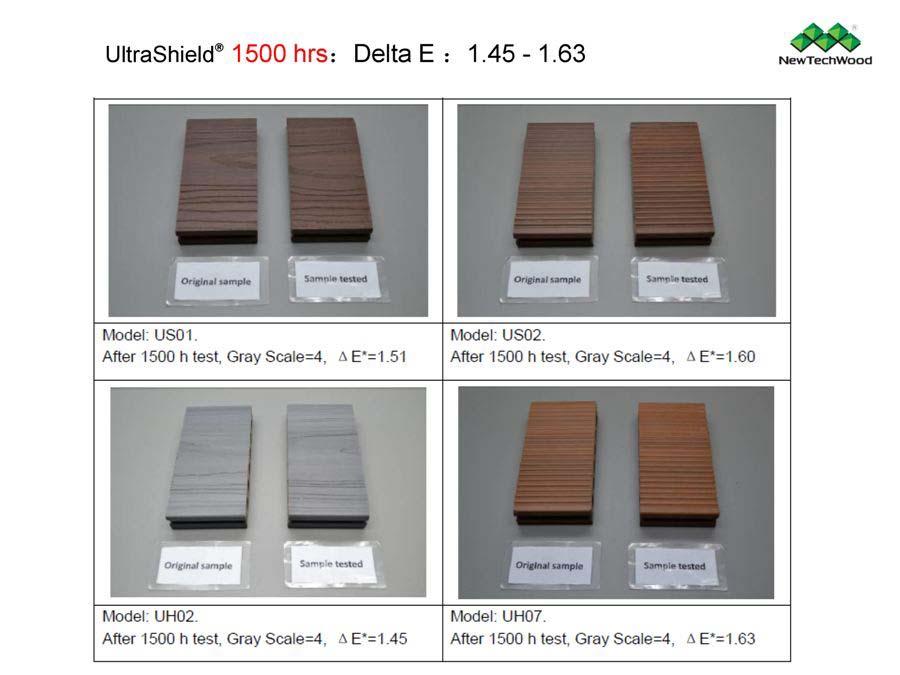塑木抗UV測試-1500小時