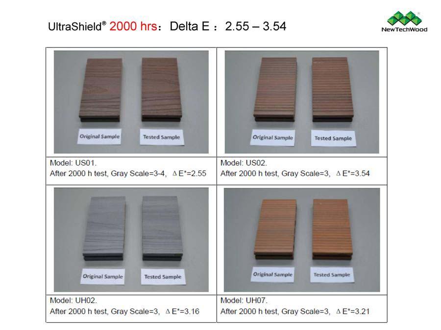 塑木抗UV測試-2000小時