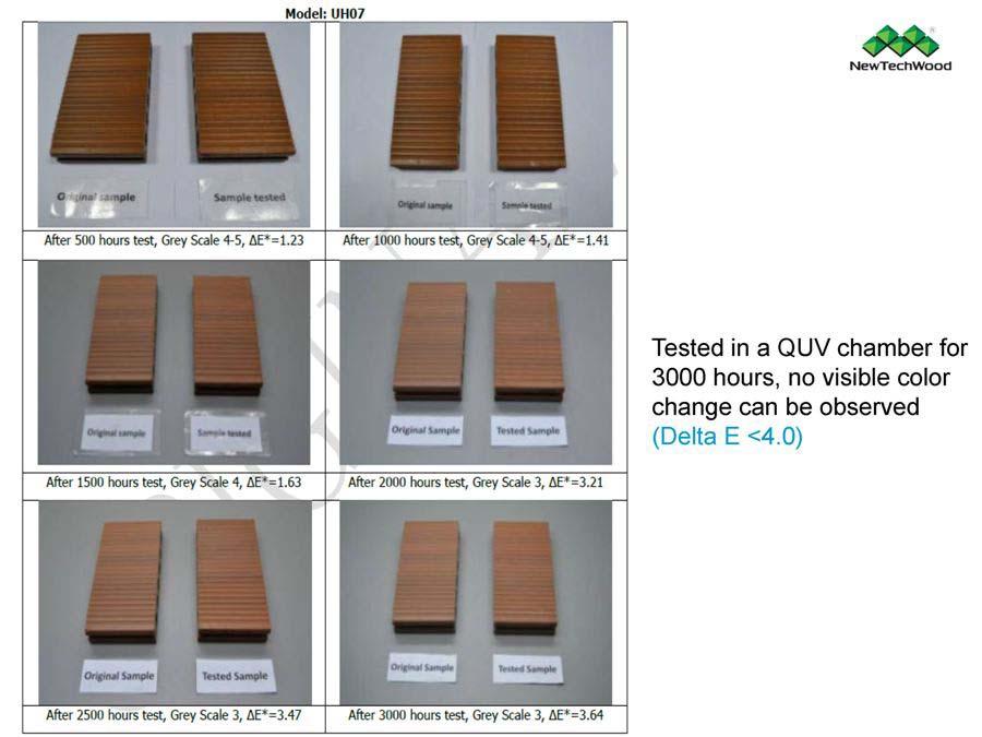 塑木抗QUV測試-3000小時