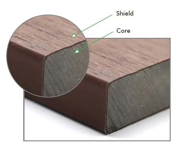 ultrashied保護殼層